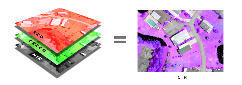 create a color channel replacing blue light with infrared