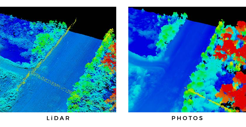 how to use lidar data