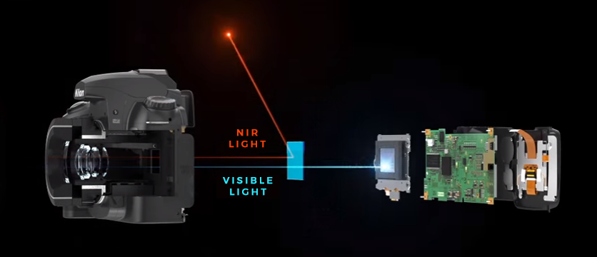NIR light is blocked but visible light is allowed